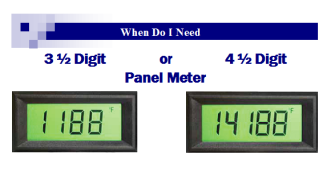 3.5_4.5_Digits_Panel Meters